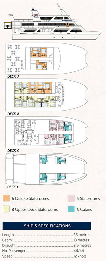 Coral Expeditions I deck plans